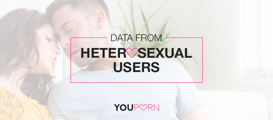 YouPorn Hetersexual User Preferences